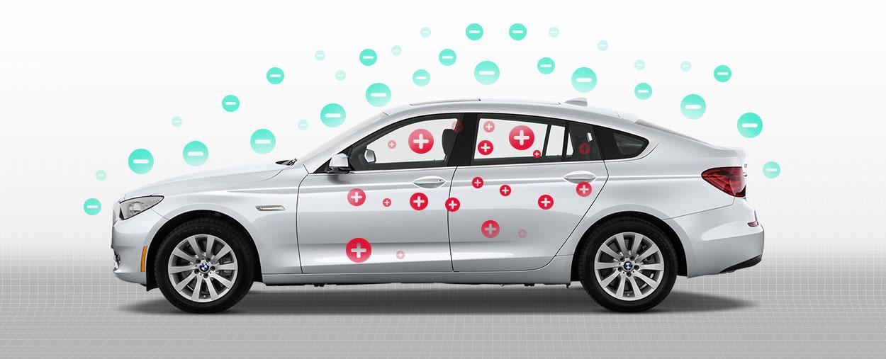 ionizator za avto negativni ioni